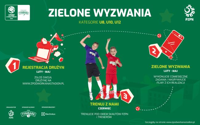 """Startują ,,Zielone Wyzwania""""! Do wygrania sprzęt sportowy oraz treningi ze szkoleniowcami z Polskiego Związku Piłki Nożnej!"""